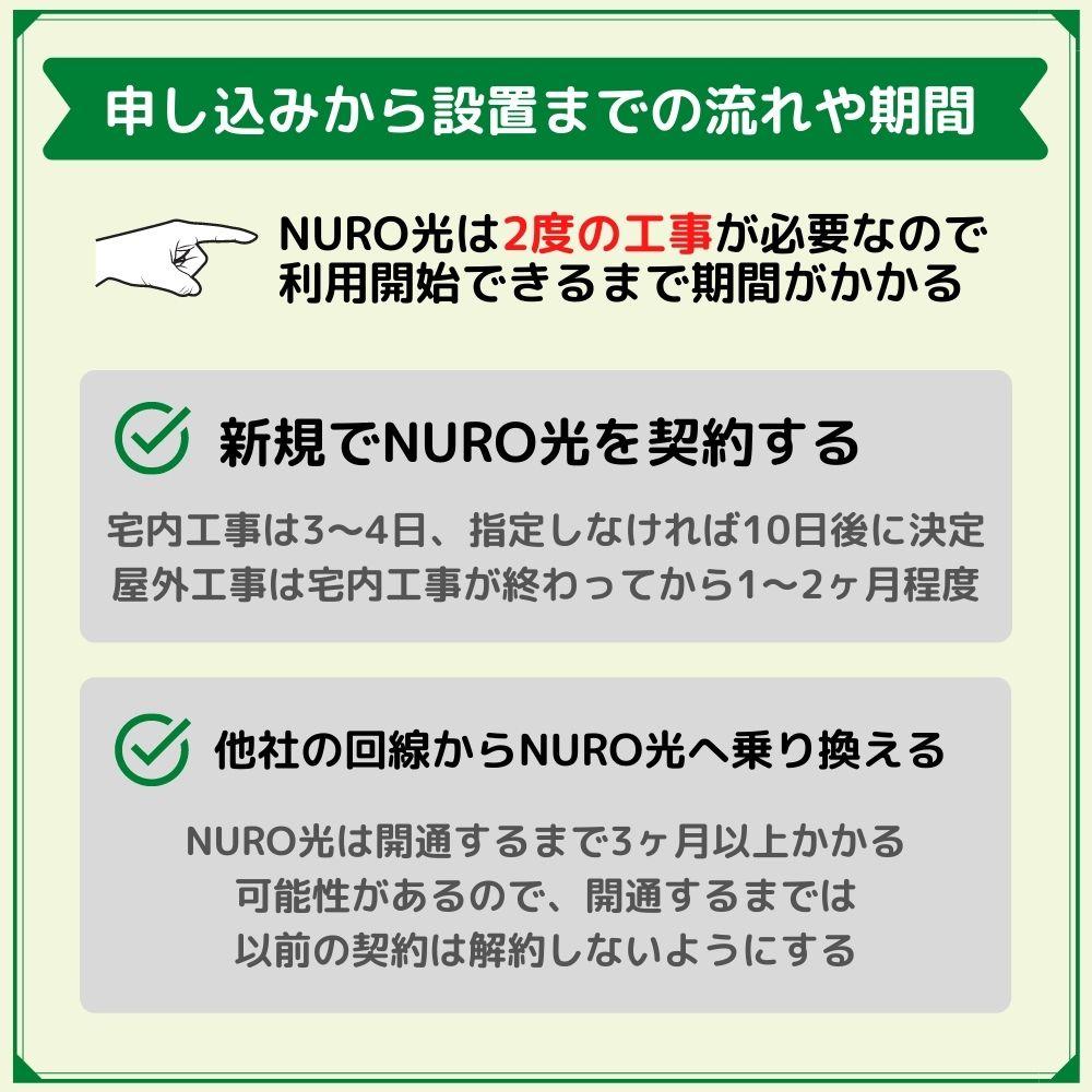 NURO光の申し込みから設置までの流れや期間