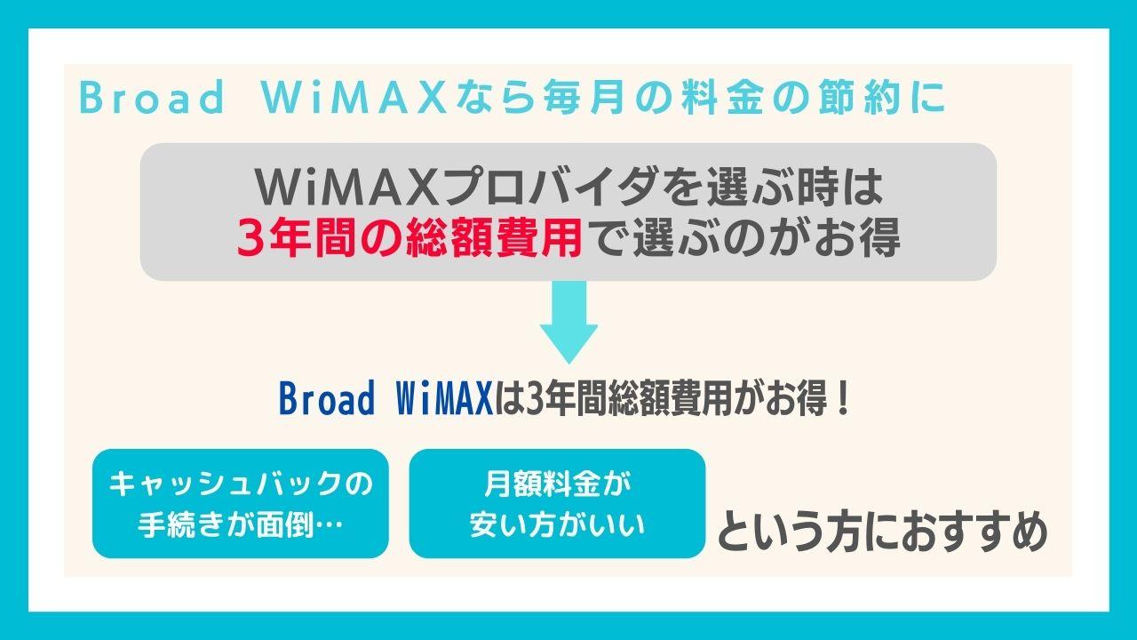 どのプロバイダのWiMAXを選んでも速度は同じ!Broad WiMAX(ブロードワイマックス)なら毎月の料金の節約に!