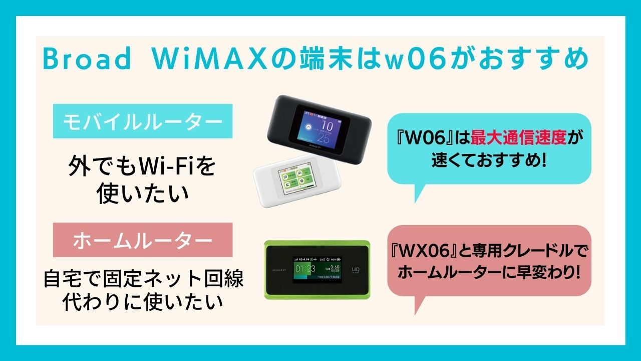 Broad WiMAX(ブロードワイマックス)の端末はw06を選ぼう!