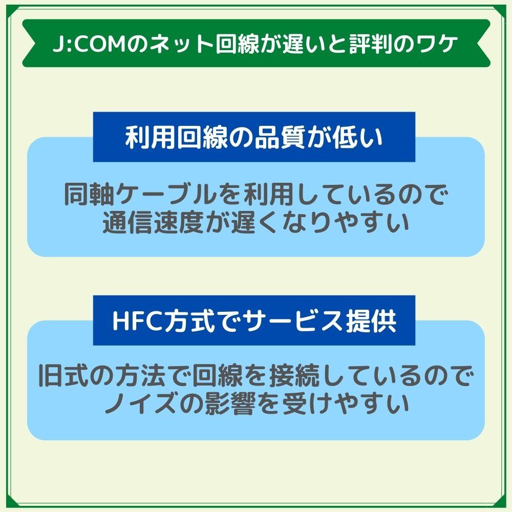 J:COMのネット回線が遅いと評判のワケ