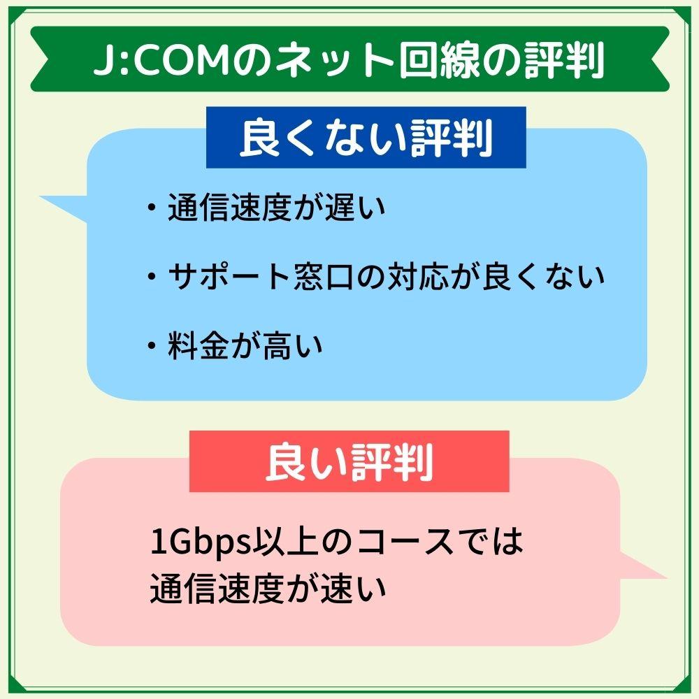 J:COMのネット回線の評判