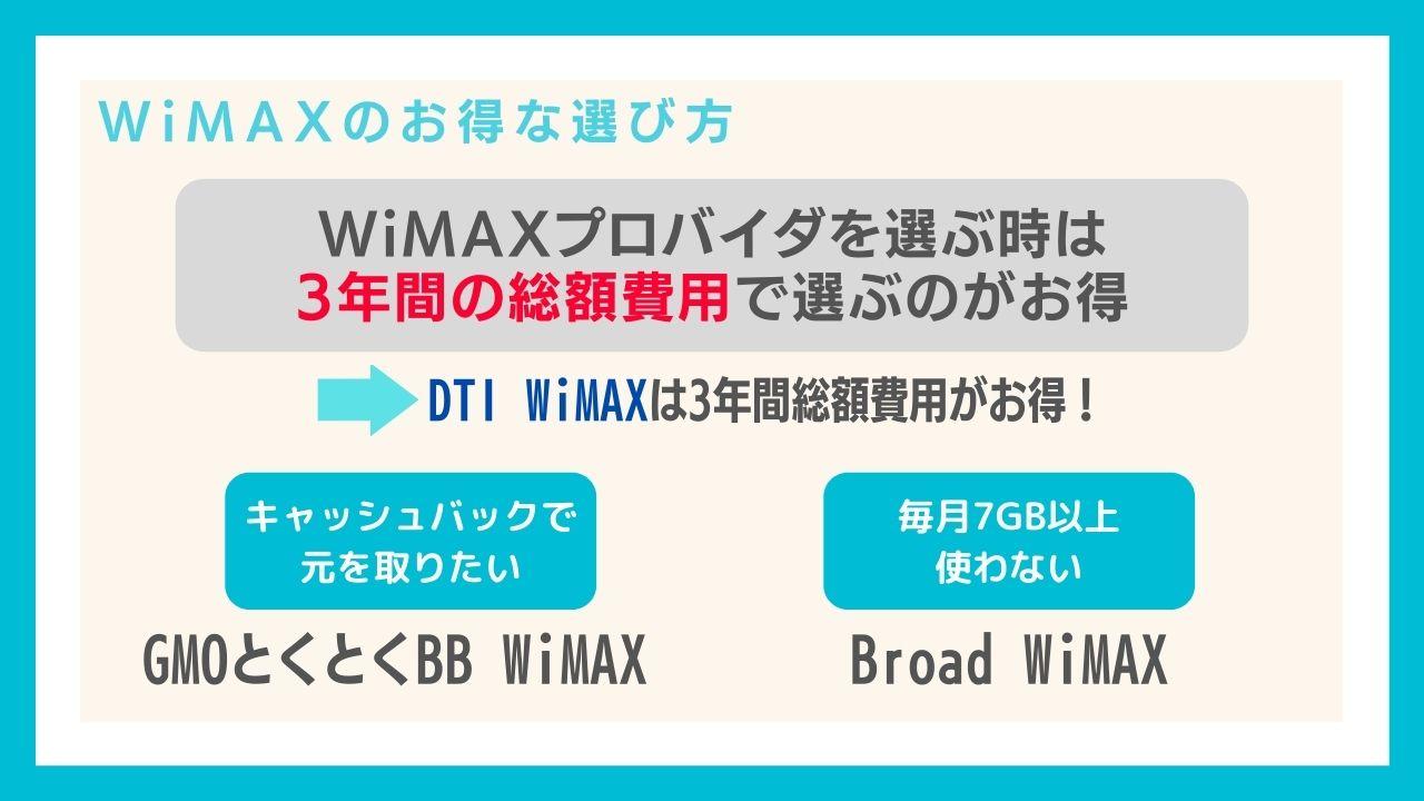 実はどのプロバイダのWiMAXを選んでも速度は同じ!DTI WiMAXなら毎月の料金の節約に!