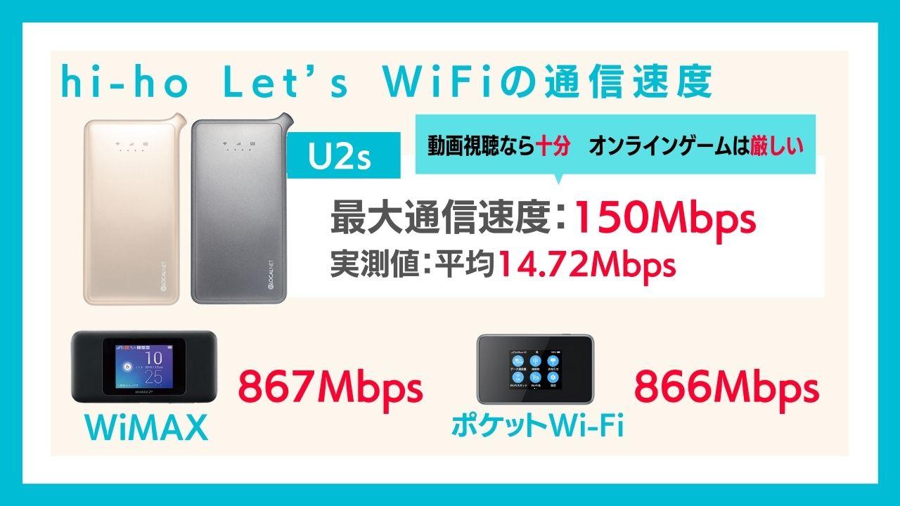 hi-ho Let's WiFiの通信速度