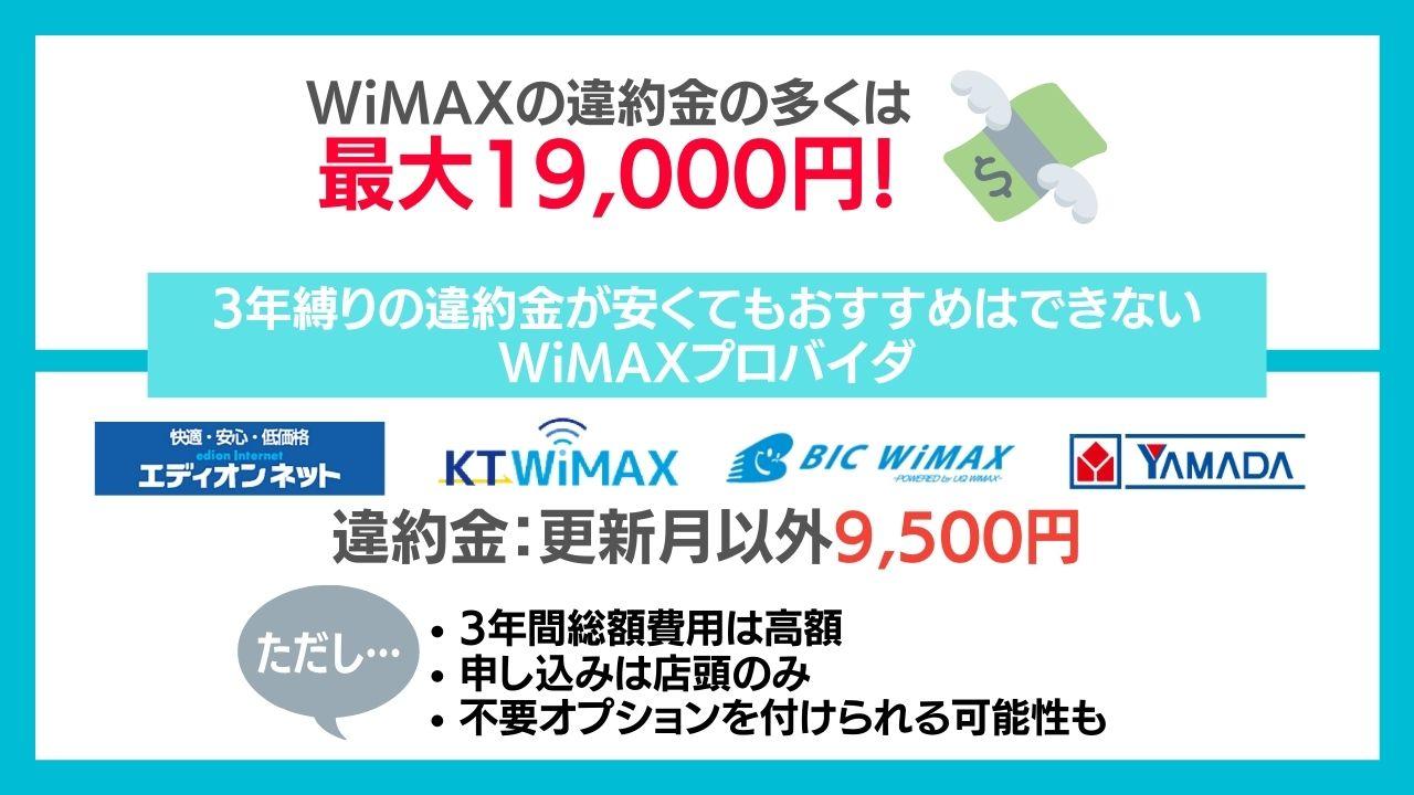 WiMAXプロバイダを解約した場合の違約金を比較