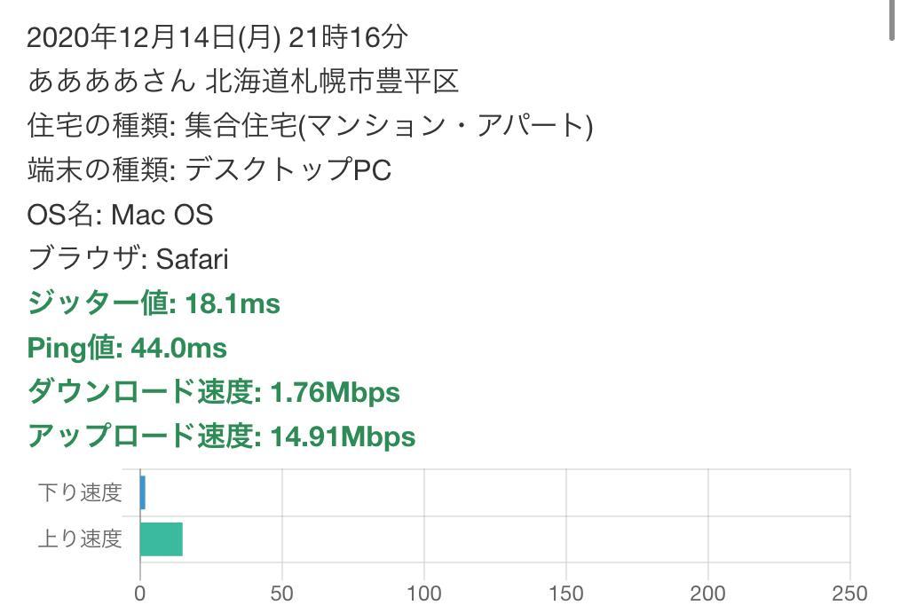 J:COMの回線速度2