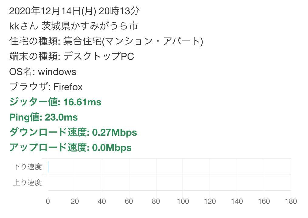 J:COMの回線速度1