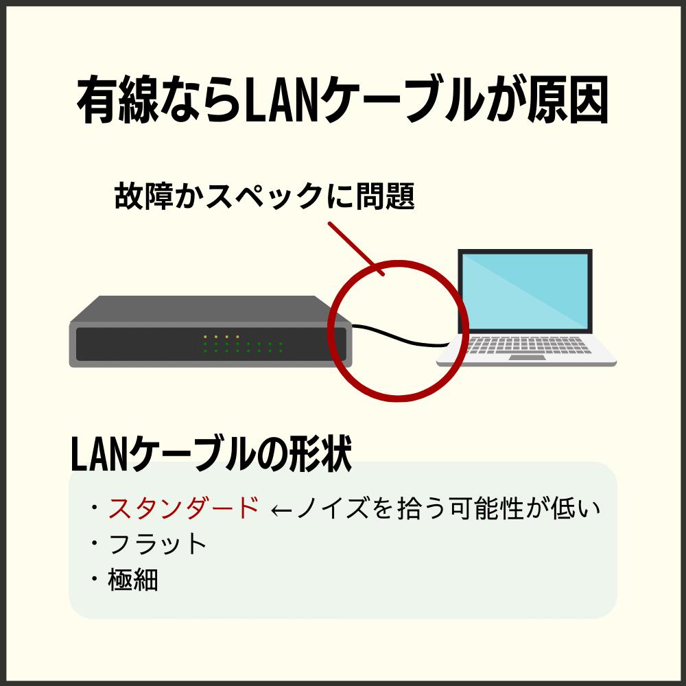 有線ならLANケーブルに原因あり|故障かスペックの確認を