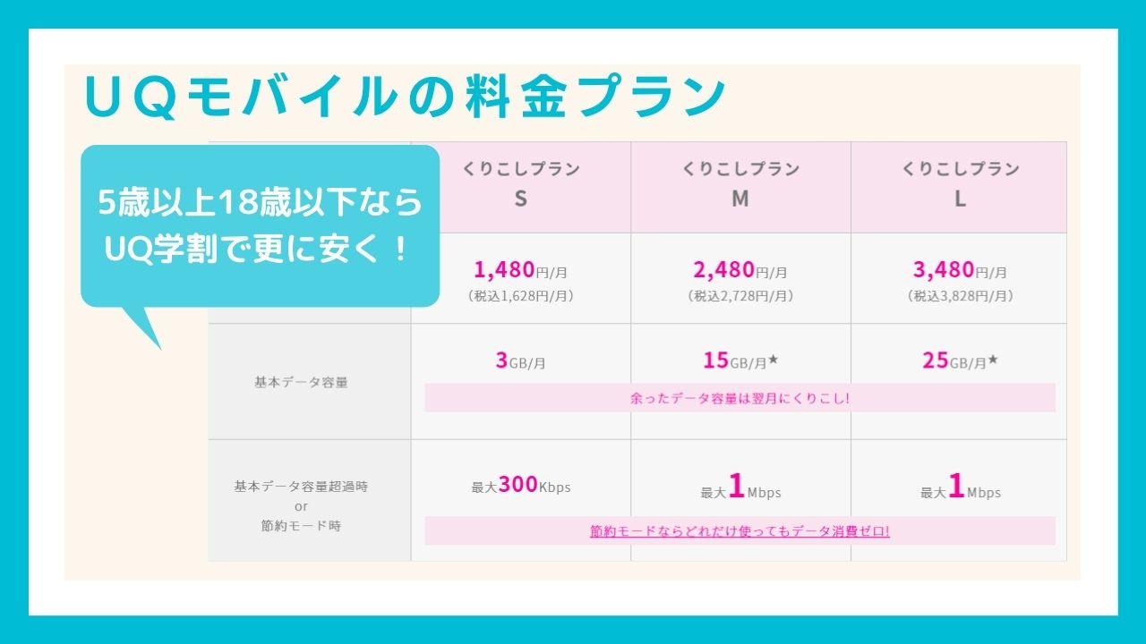 UQモバイルの料金プラン|シンプルな3種類から選ぼう!