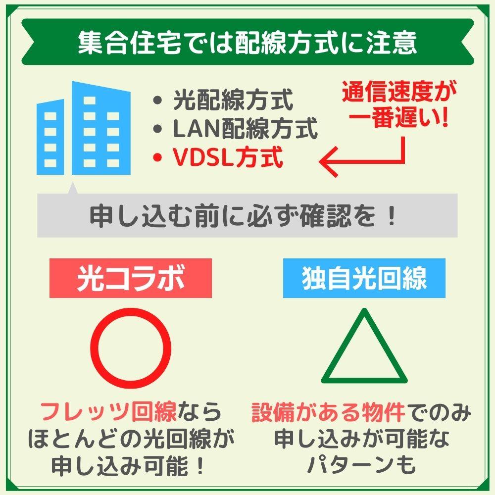 マンションやアパートに住んでいる人は配線方式に要注意!