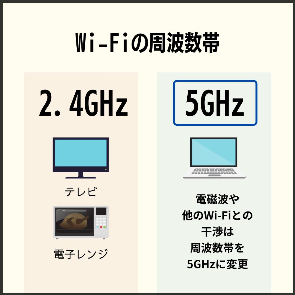 Wi-Fiと他の電波との干渉|5GHzへ変更しよう