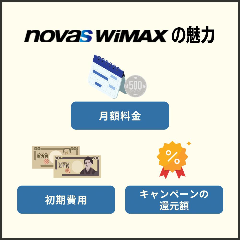 実はどのプロバイダのWiMAXを選んでも速度は同じ!novas WiMAXの魅力とは?