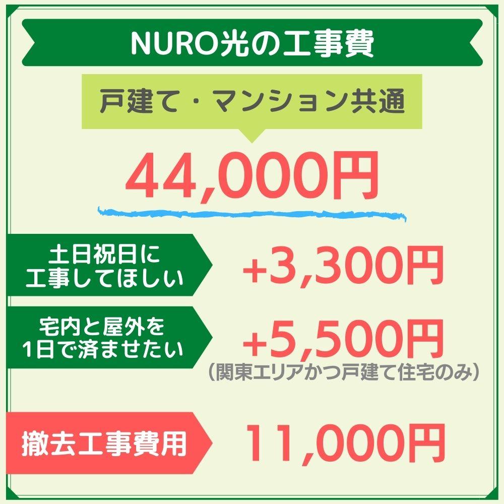 NURO光の工事費は44,000円!