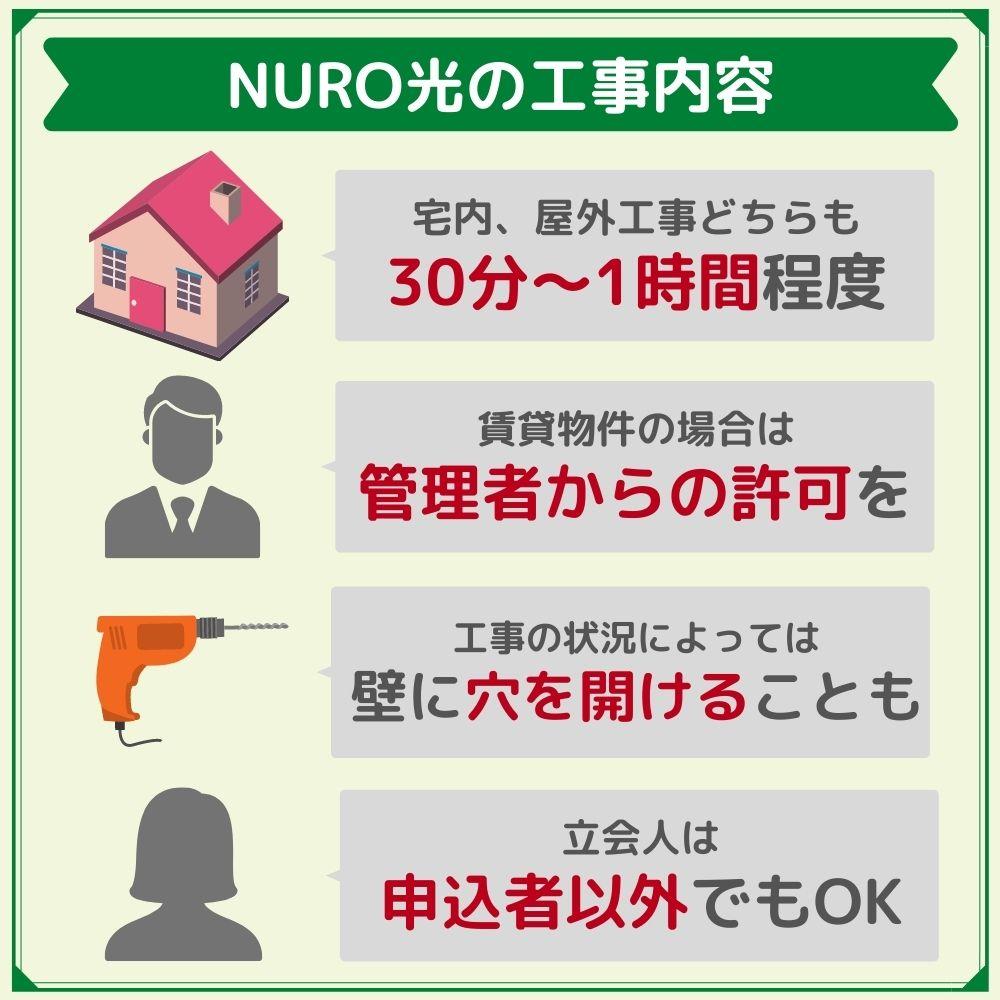 NURO光の工事内容 戸建て