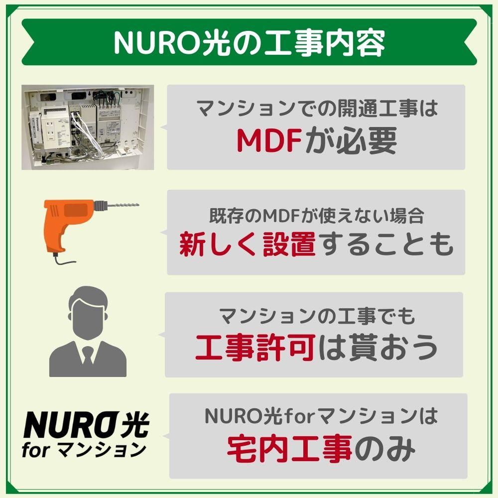 NURO光の工事内容 マンション