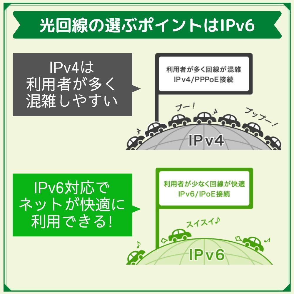 光回線を選ぶ際はIPv6が対応しているかどうか確認しよう
