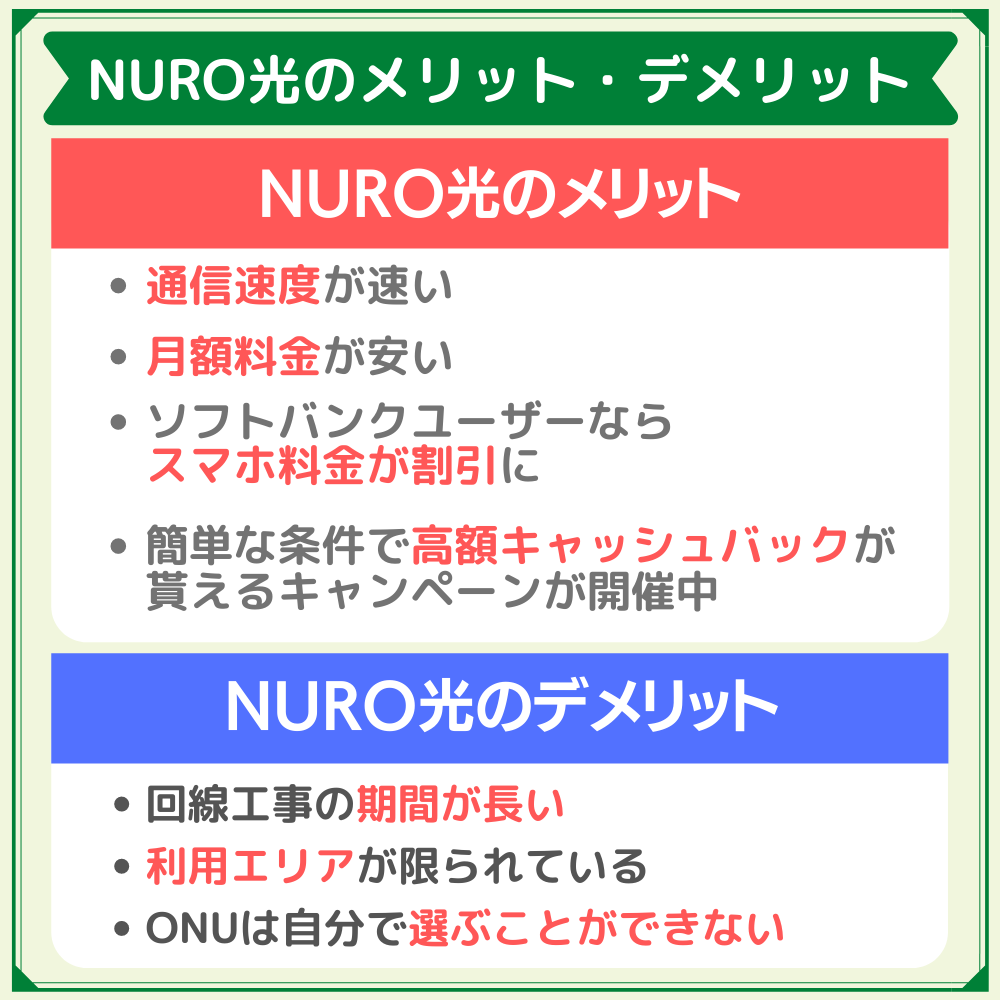 NURO光のメリット・デメリット