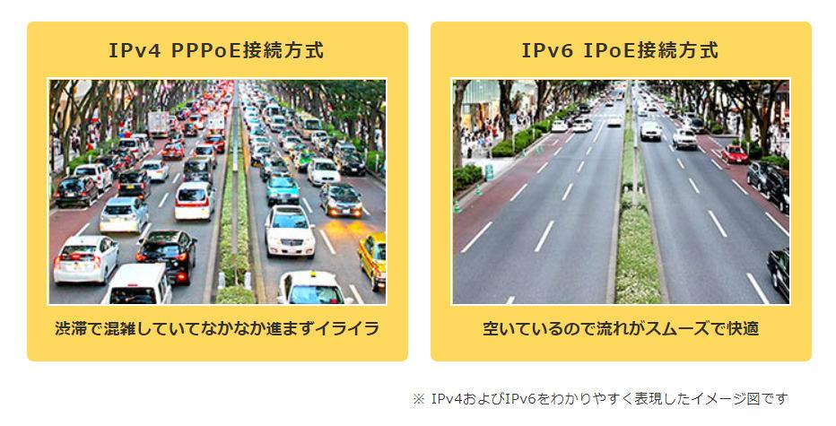 IPv6対応で高速通信が可能